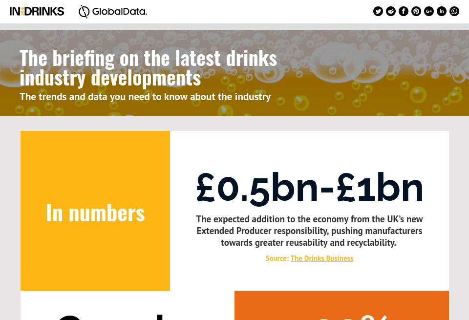 The briefing on the latest drinks industry developments - Inside